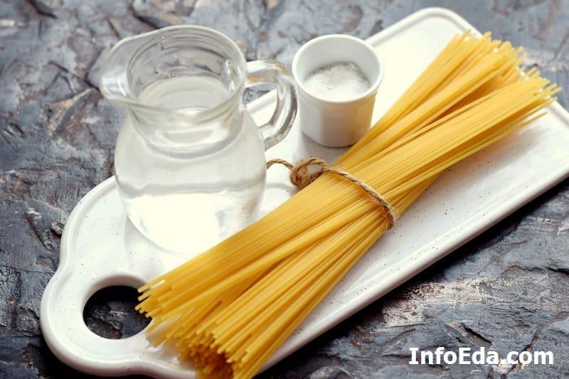 Ингредиенты для варки спагетти